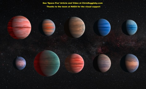 New local worlds - These 10 exoplanets around Jupiter have recently been identified